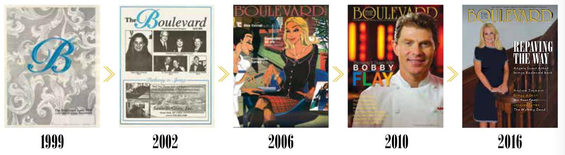 boulevard-timeline
